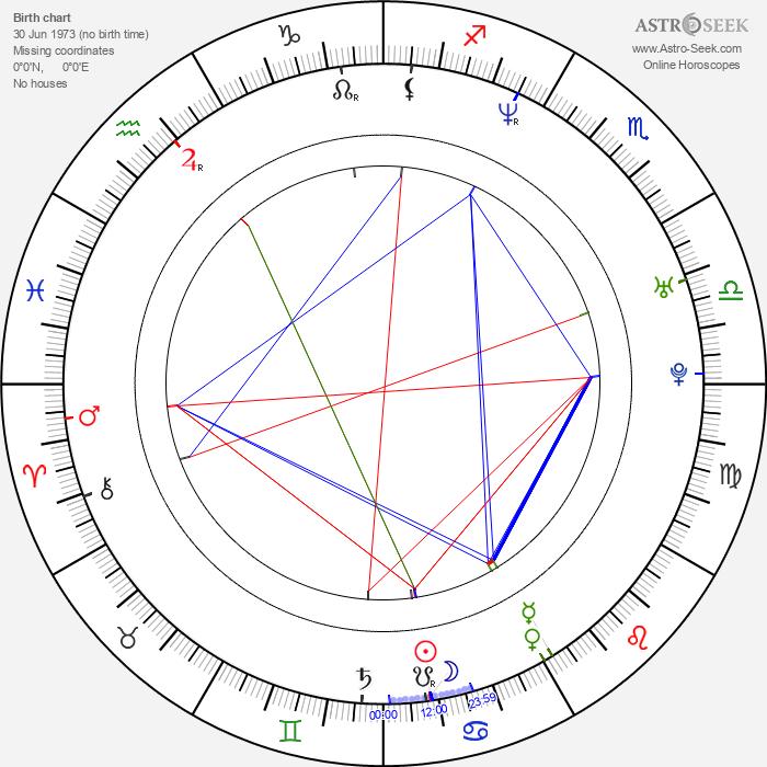 Kit McDee - Astrology Natal Birth Chart