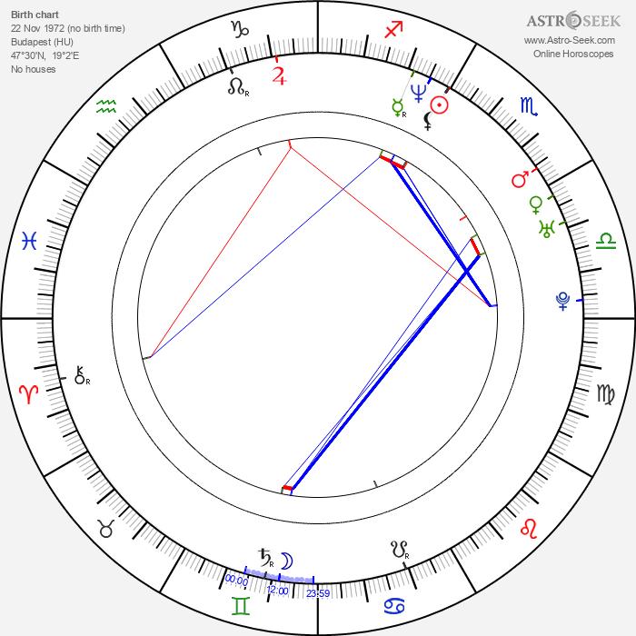 Kitty Kéri - Astrology Natal Birth Chart