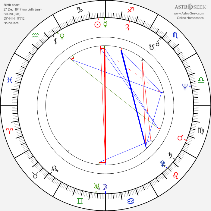 Kjeld Kirk Kristiansen - Astrology Natal Birth Chart