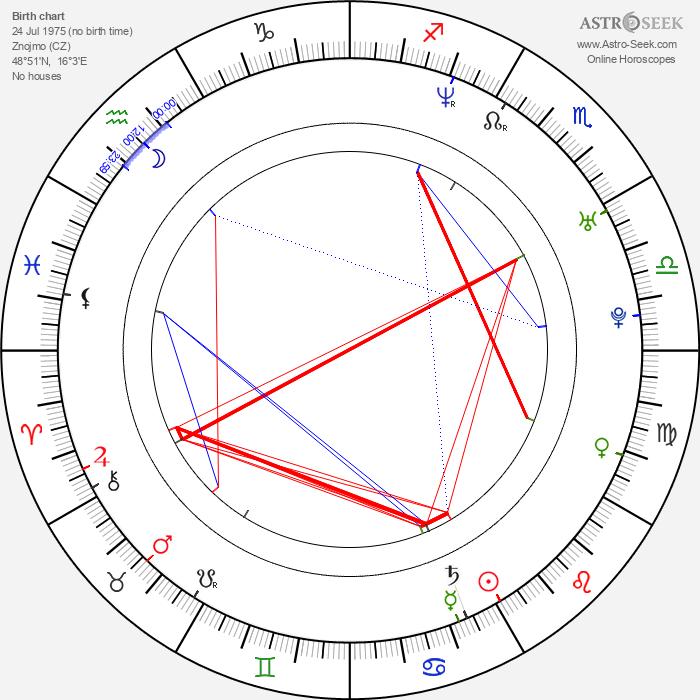 Klára Cibulková - Astrology Natal Birth Chart