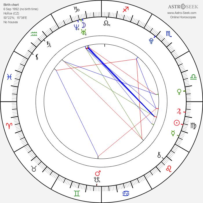 Klára Gajová - Astrology Natal Birth Chart