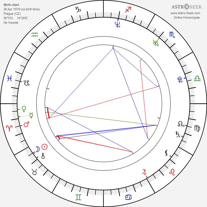Klára Issová - Astrology Natal Birth Chart