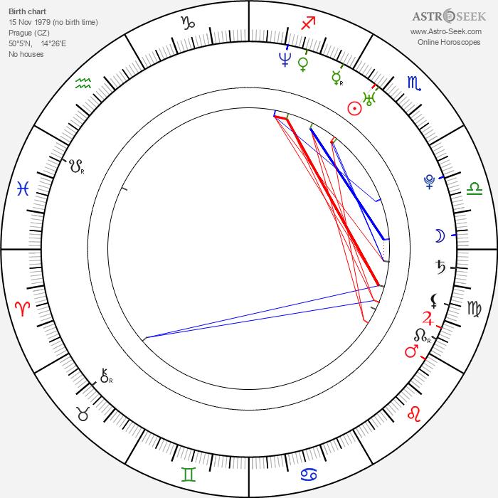 Klára Jandová - Astrology Natal Birth Chart
