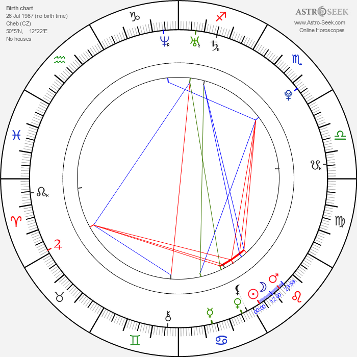 Klára Klepáčková - Astrology Natal Birth Chart