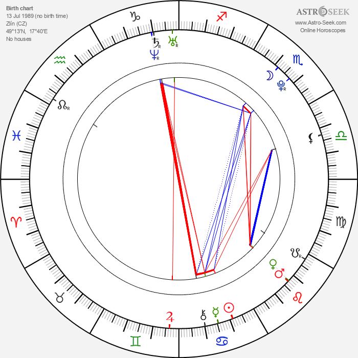 Klára Křížová - Astrology Natal Birth Chart