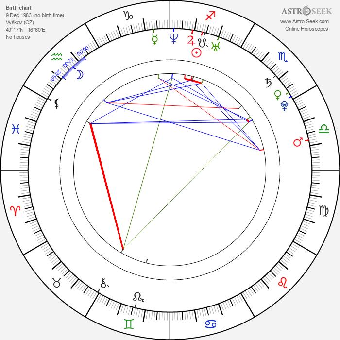 Klára Medková - Astrology Natal Birth Chart