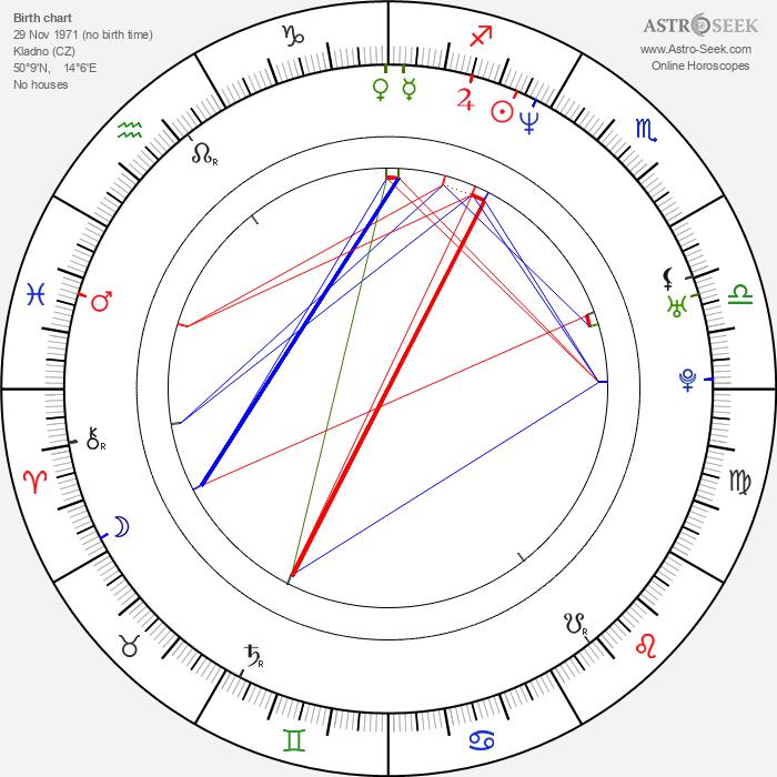 Klára Melíšková - Astrology Natal Birth Chart