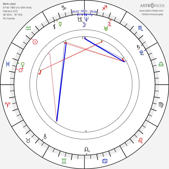 Klára Řezníčková - Astrology Natal Birth Chart