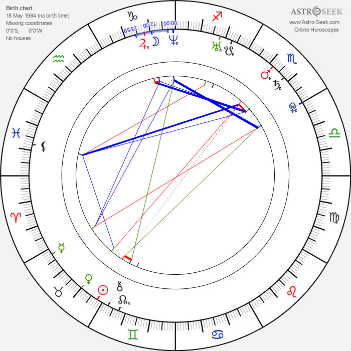 Klára Smetanová - Astrology Natal Birth Chart