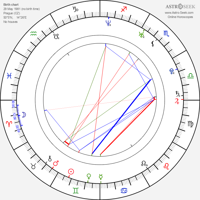 Klára Šumanová - Astrology Natal Birth Chart