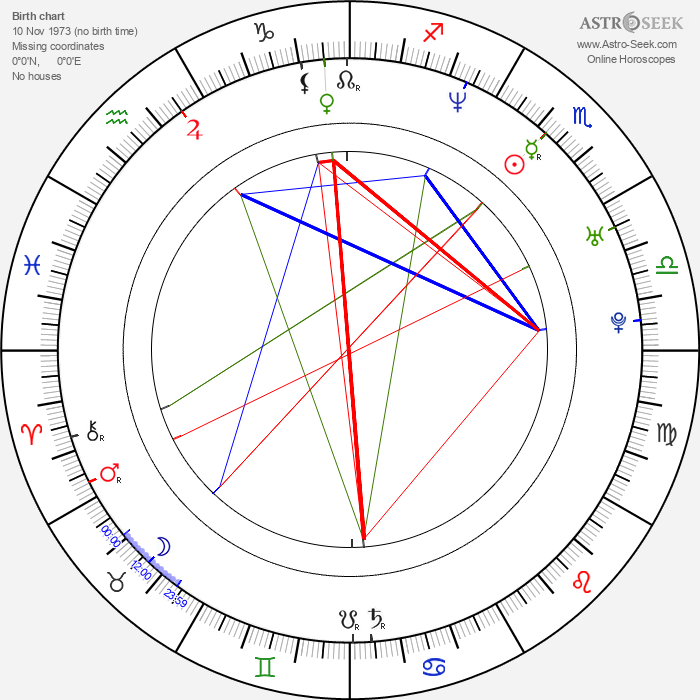 Klára Tompa - Astrology Natal Birth Chart