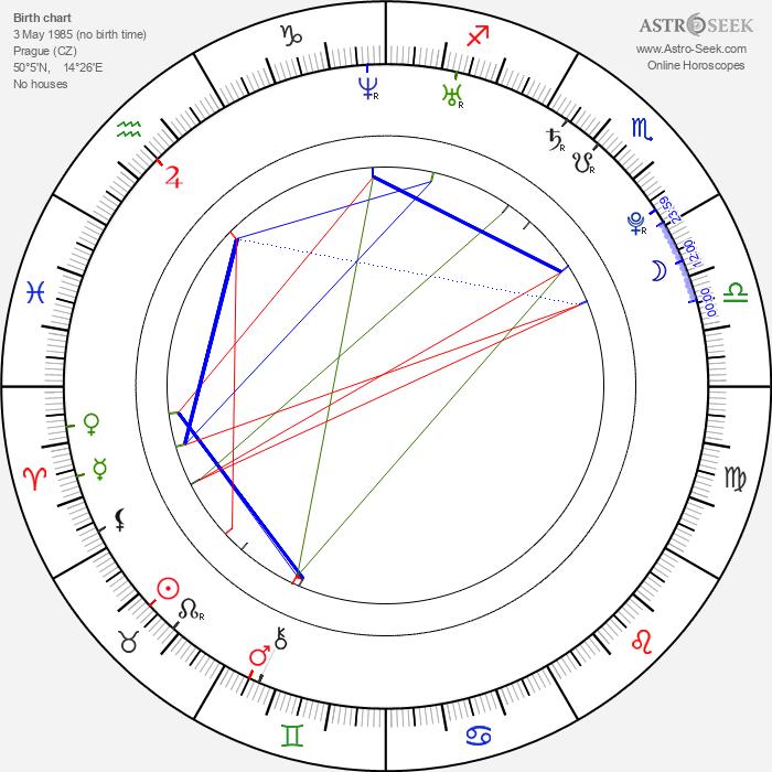 Klára Vytisková - Astrology Natal Birth Chart
