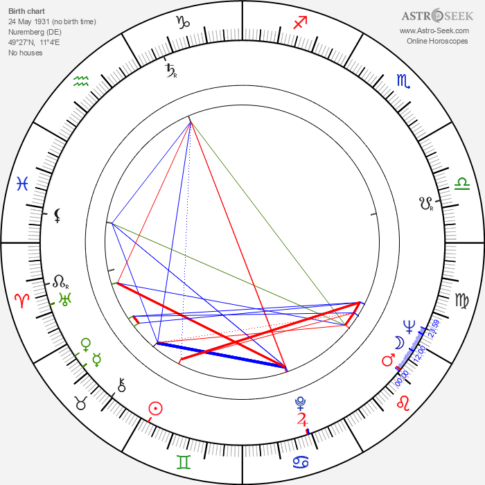 Klaus Bergman - Astrology Natal Birth Chart