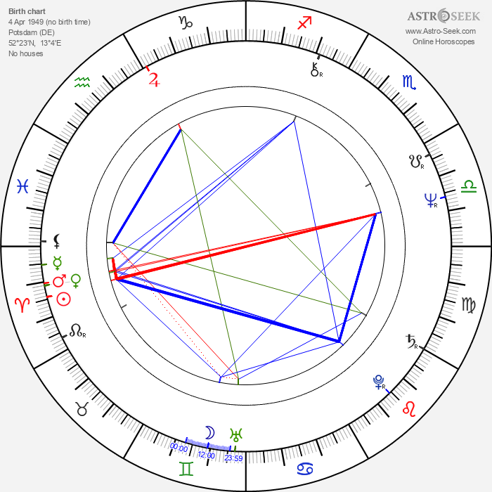 Klaus-Dieter Klebsch - Astrology Natal Birth Chart