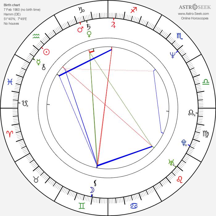 Klaus J. Behrendt - Astrology Natal Birth Chart