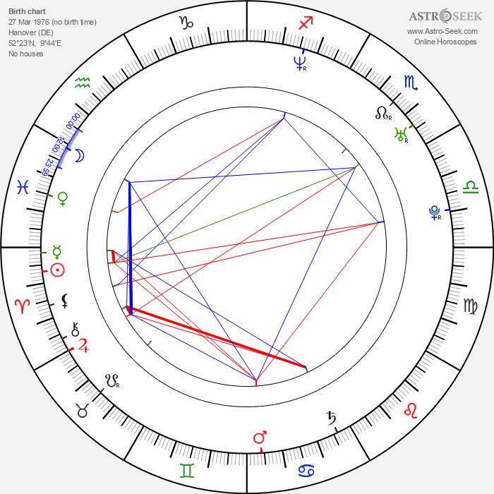 Klaus Meine - Astrology Natal Birth Chart