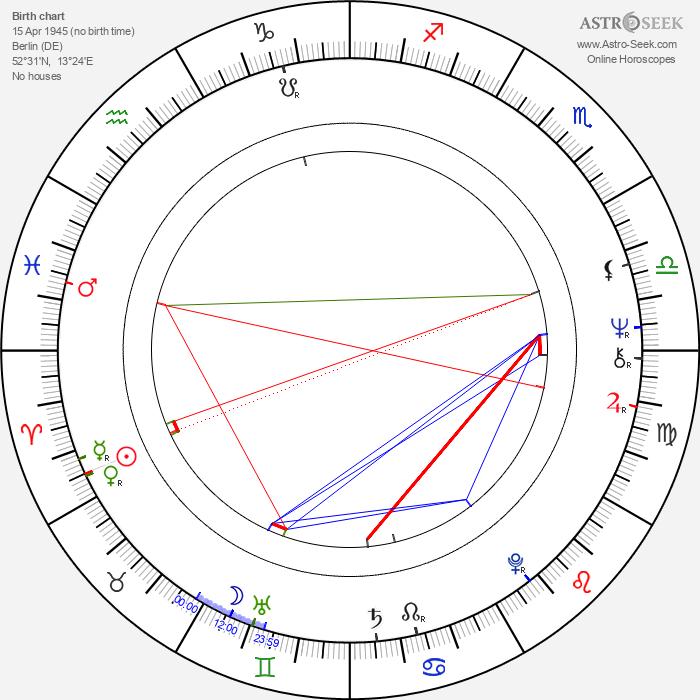 Klaus Mikoleit - Astrology Natal Birth Chart