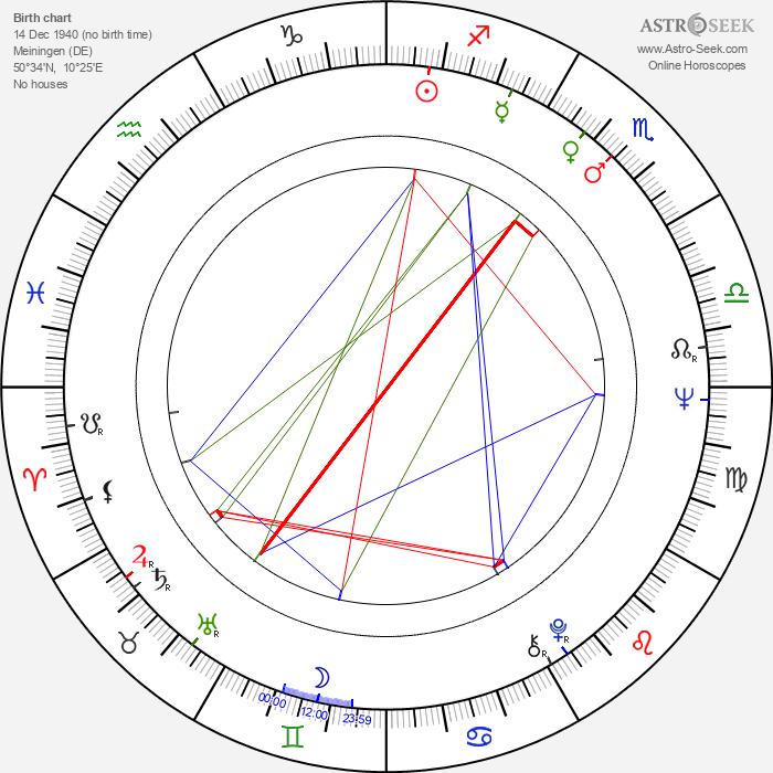 Klaus-Peter Thiele - Astrology Natal Birth Chart