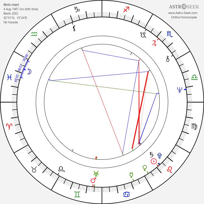 Klaus Schulze - Astrology Natal Birth Chart