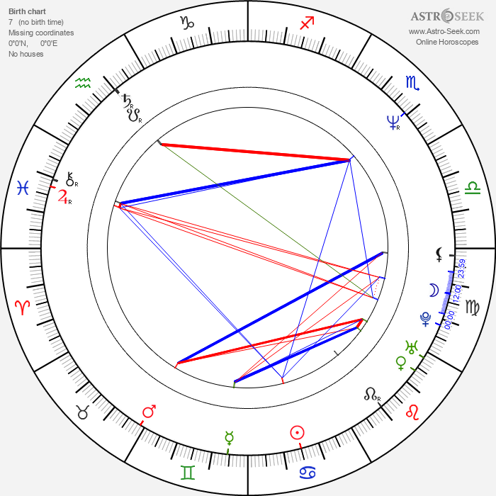 Klaus Tange - Astrology Natal Birth Chart