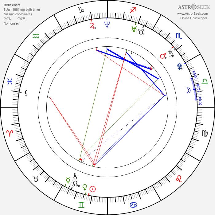 Klavdiya Korshunova - Astrology Natal Birth Chart
