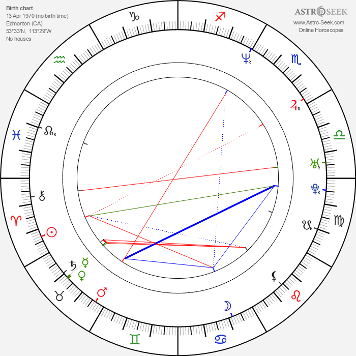 Klodyne Rodney - Astrology Natal Birth Chart