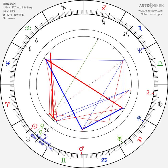 Kô Ohtani - Astrology Natal Birth Chart