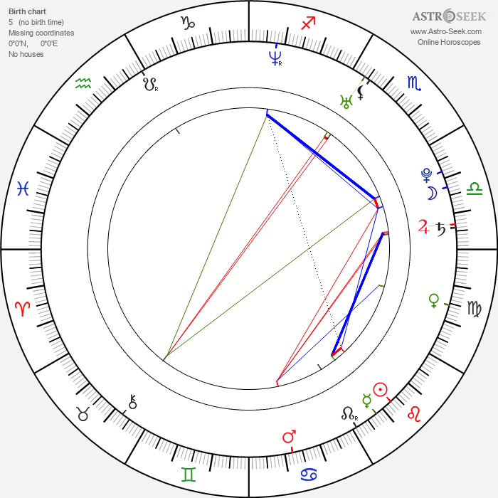 Ko Shibasaki - Astrology Natal Birth Chart