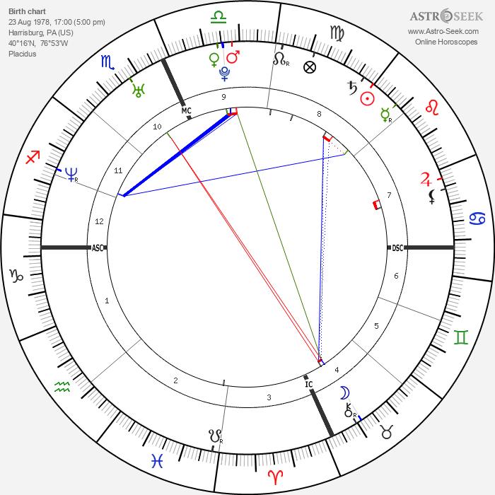Kobe Bryant - Astrology Natal Birth Chart
