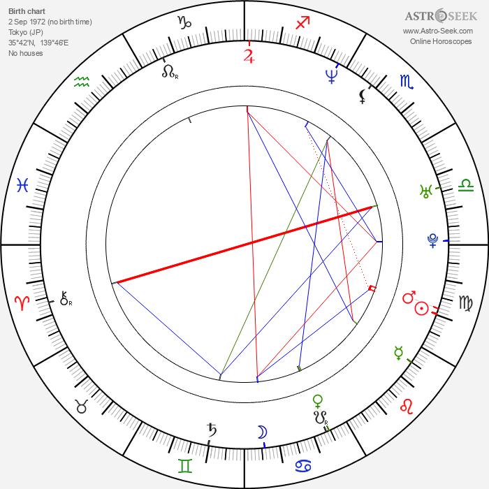Kôbun Shizuno - Astrology Natal Birth Chart