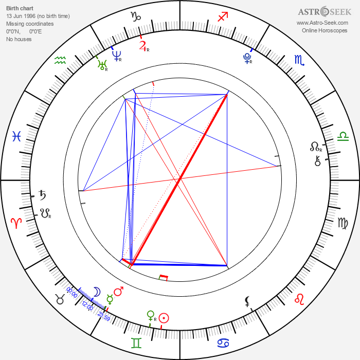 Kodi Smit-McPhee - Astrology Natal Birth Chart
