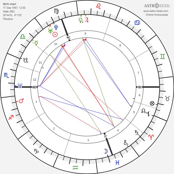 Koen Wauters - Astrology Natal Birth Chart