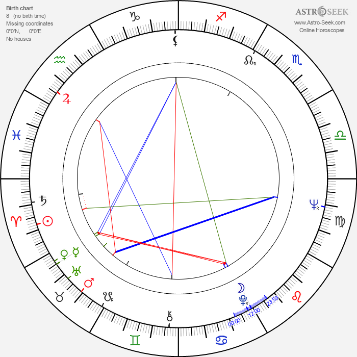 Kofi Annan - Astrology Natal Birth Chart