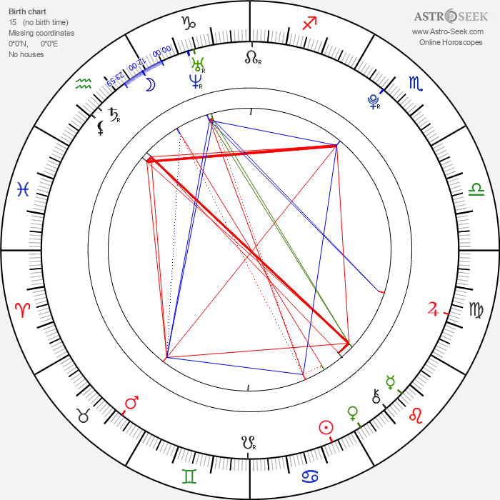 Koharu Kusumi - Astrology Natal Birth Chart
