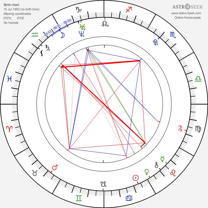 Koharu Kusumi - Astrology Natal Birth Chart
