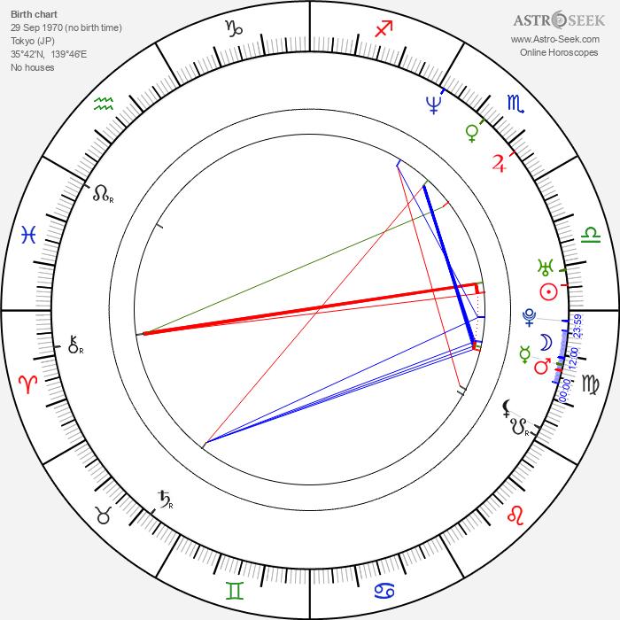 Koichi Sakamoto - Astrology Natal Birth Chart