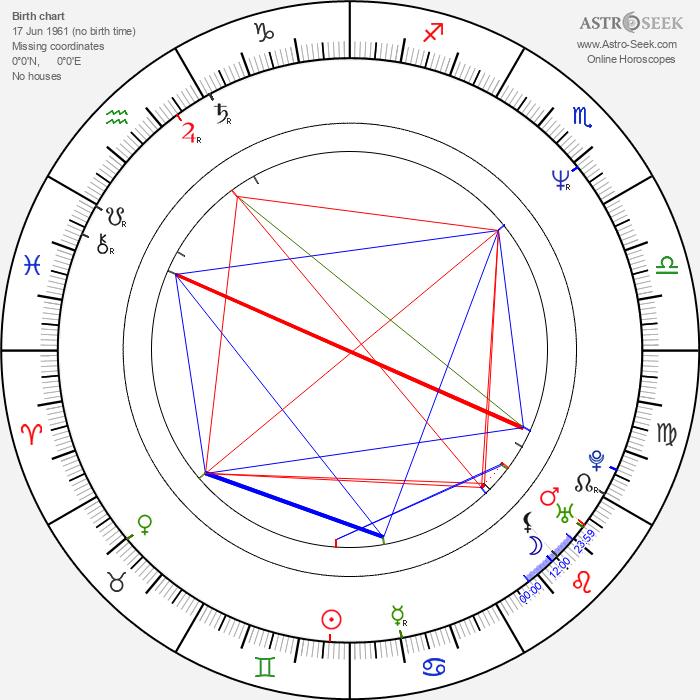 Kôichi Yamadera - Astrology Natal Birth Chart