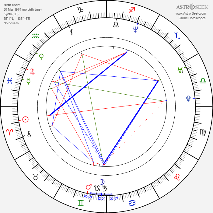Kōji Chihara - Astrology Natal Birth Chart