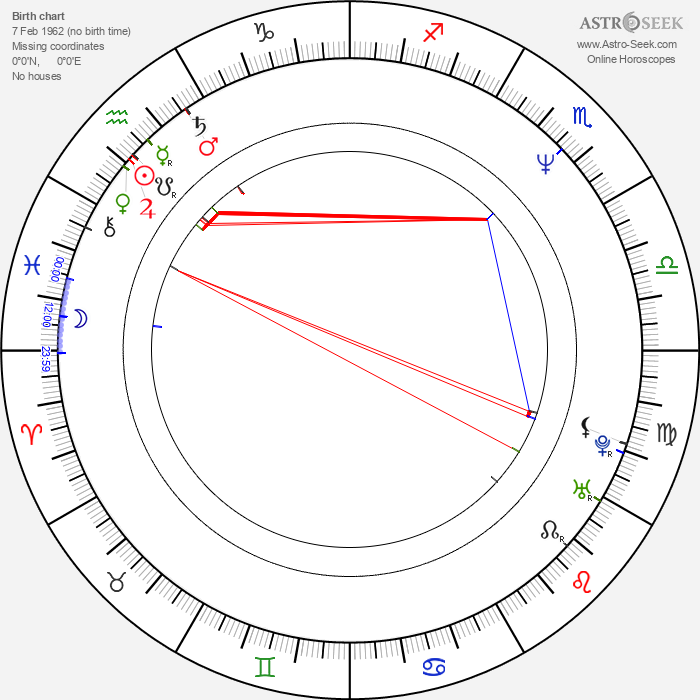 Kōji Itō - Astrology Natal Birth Chart