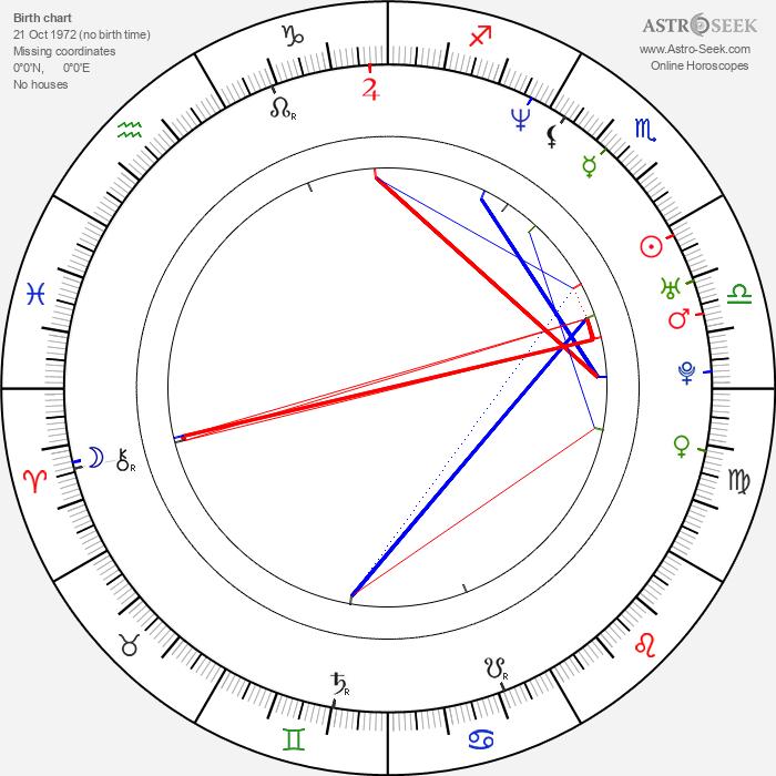 Kôji Kawano - Astrology Natal Birth Chart