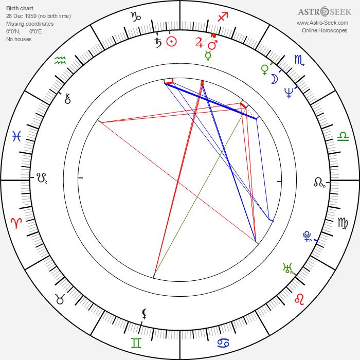 Kôji Morimoto - Astrology Natal Birth Chart