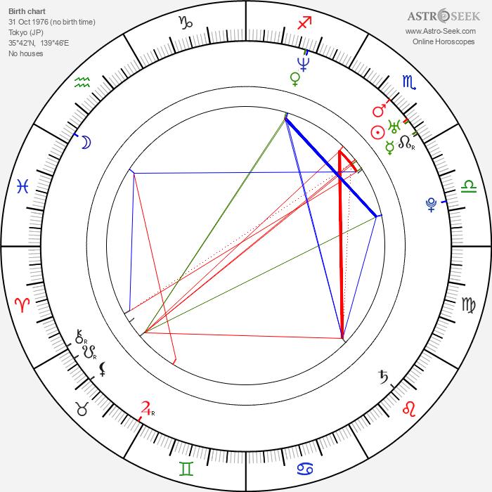 Kôji Yamamoto - Astrology Natal Birth Chart