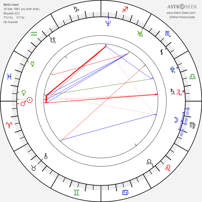 Kolo Touré - Astrology Natal Birth Chart