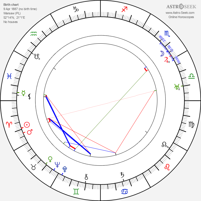 Konrad Tom - Astrology Natal Birth Chart