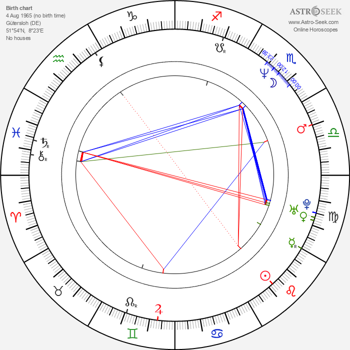 Konstantin Graudus - Astrology Natal Birth Chart