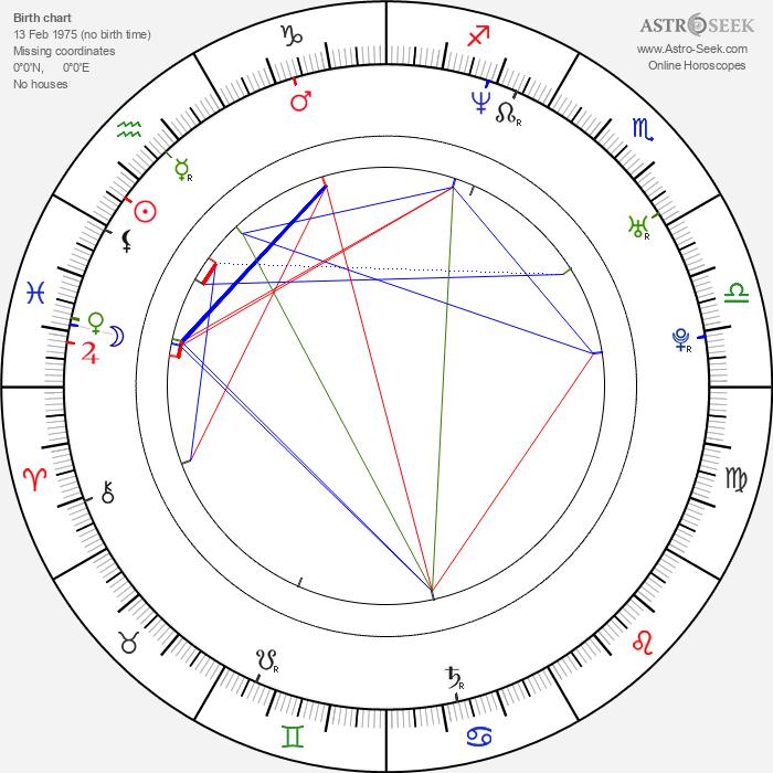 Konstantin Isaev - Astrology Natal Birth Chart