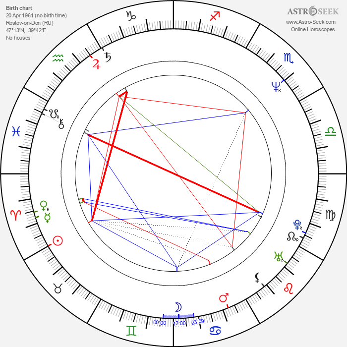 Konstantin Lavroněnko - Astrology Natal Birth Chart