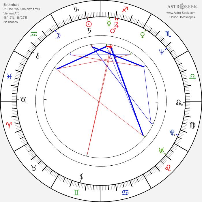 Konstanze Breitebner - Astrology Natal Birth Chart