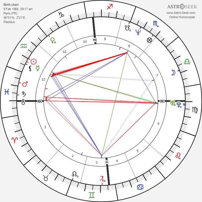 Kool Shen - Astrology Natal Birth Chart