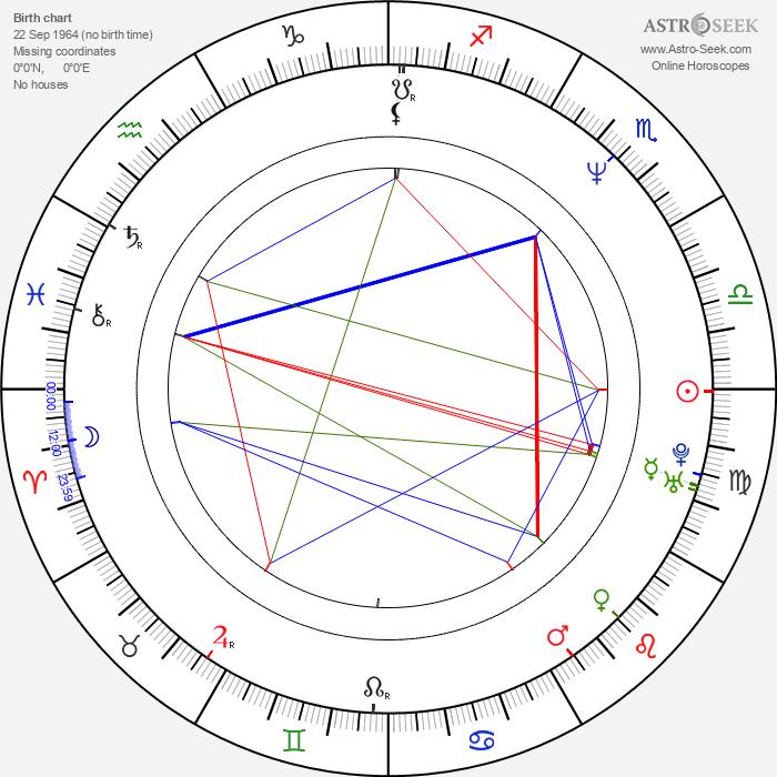 Kostas Spiropoulos - Astrology Natal Birth Chart